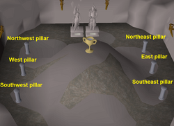 https://oldschool.runescape.wiki/images/thumb/c/c5/Song_of_the_Elves_-_Baxtorian%27s_riddle_pillar_labelled.png/250px-Song_of_the_Elves_-_Baxtorian%27s_riddle_pillar_labelled.png?f9900