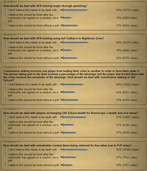 Integrity Survey Followup (1).png